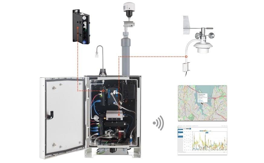 Imagen de AQS – Mini Air Quality Stations